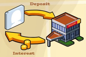 how bank calculate interest