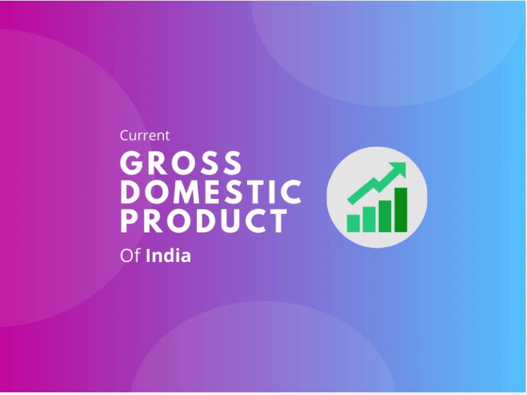 Current Gross Domestic Product (GDP) of India