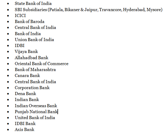 List of authorized Banks for PPF Account