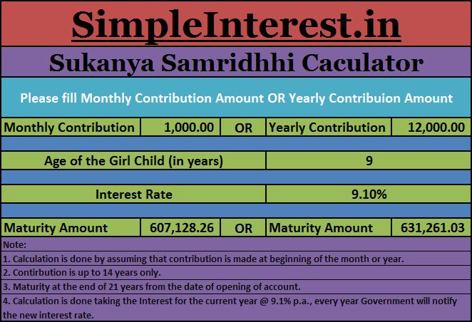 Sukanya Sarmriddhi Calculator Interface