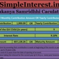Sukanya Sarmriddhi Scheme Calculator