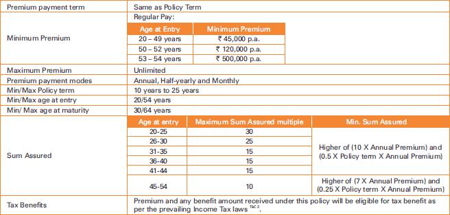 ICICI Pru Smart Life Regular Pay Option