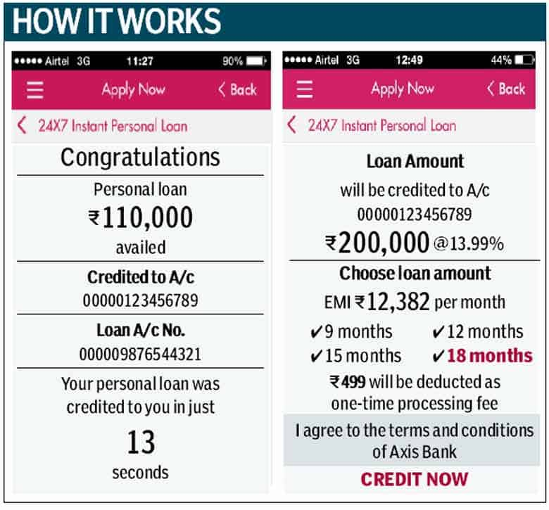 Axis-Bank-Personal-Loans-through-Mobile-App Tcdc Application Form Axis Bank on