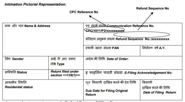 details for tax refund reissue request