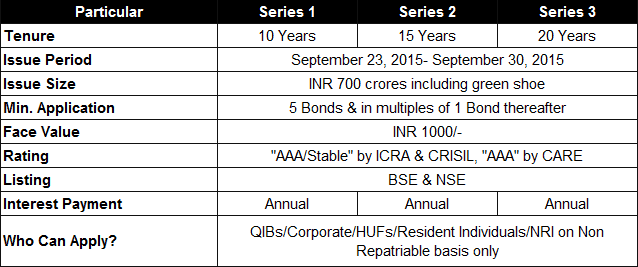 NTPC Tax-Free Bonds 2015 September Issue Details