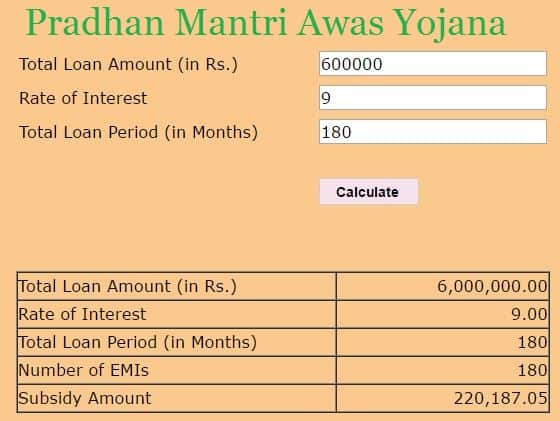 Pradhan Mantri Awas Yojana Calculator