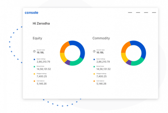 Console - Zerodha Review