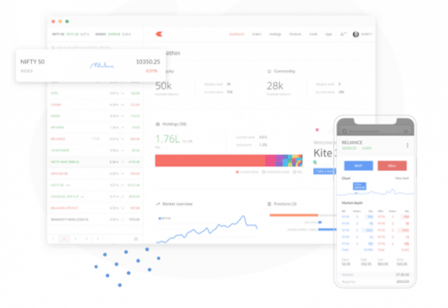 Zerodha Demat & Trading Account Review