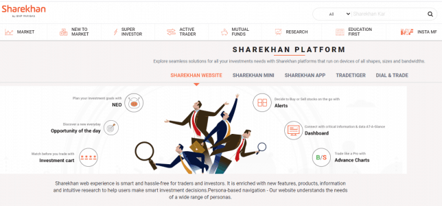 Sharekhan Demat Account Review