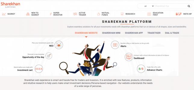 Sharekhan Demat Account Review