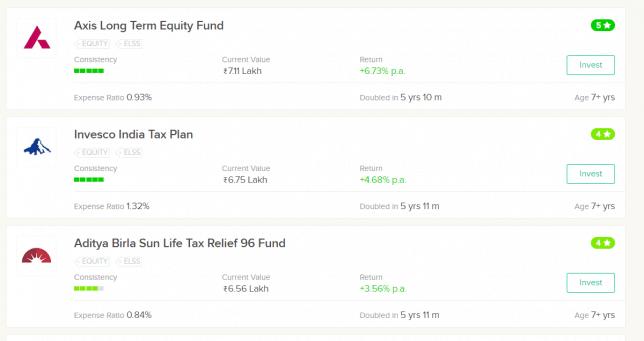 ETMoney Fund list