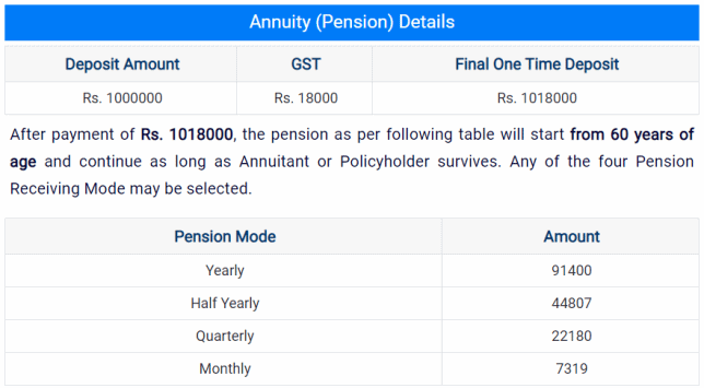 New Jeevan Shanti Pension mode details